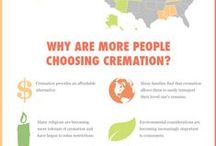 Cremation Information / Interesting factoids, trends and general stuff regarding cremation and ashes