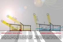 Architecture energy effective