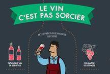 Le vin en Infographie / Vin, Wine, graphics, infographie, Spiritueux, Vins, Alcool
