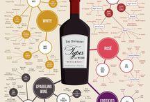 Vins i begudes