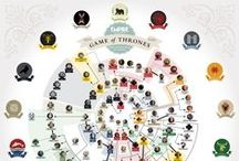 Fictional or famous family trees