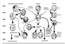 Sociology & Psychology