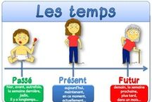 FLE Grammaire / Expression du temps / by parlefr