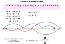 Mathématiques C2-C3 / Ressources, fiches et activités pour les mathématiques au cycle 2 et au cycle 3.