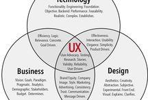 Ux & beyond