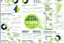 Infographics / Infografías / Graphics / Gráficos