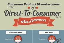 Infographics / Infographics about cool eCommerce stuff