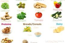 FODMAPS / I am on a new FODMAPS diet, to discover my food intolerance and hopefully feel much healthier!