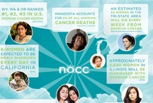 Resources / by National Ovarian Cancer Coalition