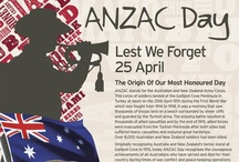 ANZAC Day / Lest we forget. Ideas to inspire remembrance on April 25th.