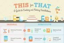 Baking Tips & Hacks / Insights, tips, hacks, how-to's, shortcuts, techniques, methods and improvisations to help you become a baking star.