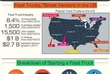 Food Truck Marketing & Infographics