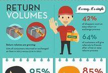 Supply Chain / Interessante infographics van supply chains
