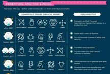 Zodiac. / The signs