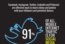 Infografiky | Infographics
