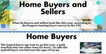 Profile of Home Buyers and Sellers 35th Anniversary