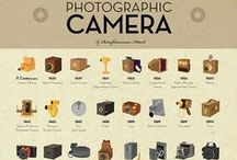 photography tips. / tips, tricks, tutorials and inspiration.