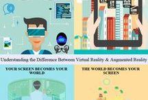 Infographics / We all love good #infographics... Web development, mobile app development, android app development, salesforce, digital marketing, technology, emerging technology, internet of things.