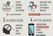 Web Design Infrographics