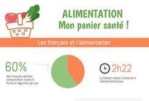 Infographies / infographics / Nos infographies favorites !