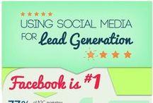 ~ B2B Social Media Marketing