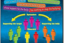 Cyberbullying / Cyberbullying Awareness and Prevention