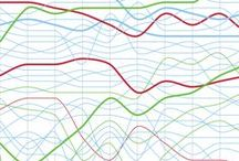 data visualization / graphs maps diagram charts score