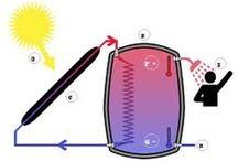 Thermal solar energy - Zonneboilers / by dakwaarde - roofvalue