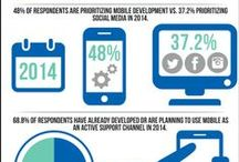 mobile trends - some statistics