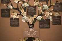 Outdoor Spring Wedding / Great ideas for hosting a spring wedding at Woodlawn!