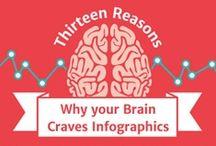 Infografiche mania! / Che mondo sarebbe senza #infographics ?