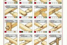 Maker reference / Charts, figures, and diagrams useful as reference material for design, woodworking, and DIY projects.