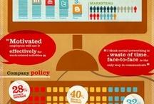 SOCIAL MEDIA / Actividades relacionadas con las redes sociales