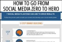 Social Media / Interesting Social Media Tips by Thimo Pro  Facebook - Twitter - Instagram - Tumblr - Pinterest - Linkedin - Google+ - Youtube - Periscope - Tsu  #socialmedia #facebook #twitter #instagram #tumblr #pinterest #linkedin #googleplus #youtube #periscope #tsu #business #networkmarketing #mlm #homebusiness #homebiz #leads #THIMOPRO   http://www.thimopro.com