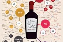 Food Infographics / Interesting and thought-provoking food related infographics.