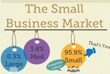 INFOGRAPHICS The Small Business Marketing Company / Infographics are a great way to show off important stats in a fun and retainable way. SBMCo have been sourcing some interesting stats that may be helpful to your business. www.smallbusinessmarketingcompany.com.au
