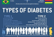 Diabetic--recipes; information, etc / by Arnita Shelton