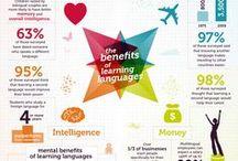 Infographics on Bilingualism