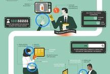 Internet & Social Media Infographics / Visually understand what it is all about!