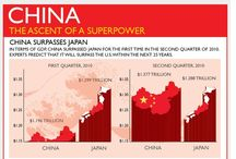 china infographics / economy, statistics, graphs, foreign trade, foreign policy, internet trends