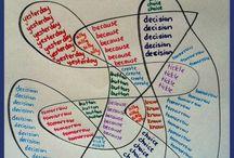Teaching ideas / by Rae Pinz