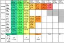MCAT Study Resources