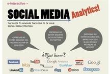 Métricas para los medios sociales / Visita: www.hylsv.es.tl