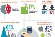 Infografiken / Interessante Infografiken zu Mobile / by mobile zeitgeist