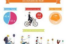 data viz// Infographics