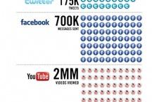 Customer Service & Social Media
