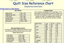 Quilt sizes / Tailles
