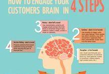 BRAIN INFOGRAPHICS / Cute infographics abt brain functioning