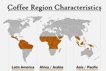 Coffee Maps