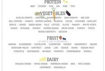 Food / This is my board all about FODMAPS in a hope to make me feel better and help others learn / by Michelle Peters